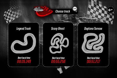 Daytona Racing Karting Cup