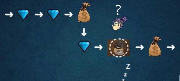 Gems Thief